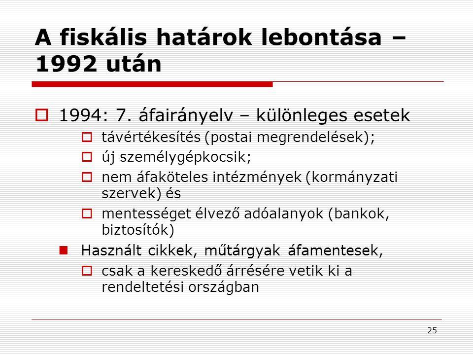 A fiskális határok lebontása – 1992 után