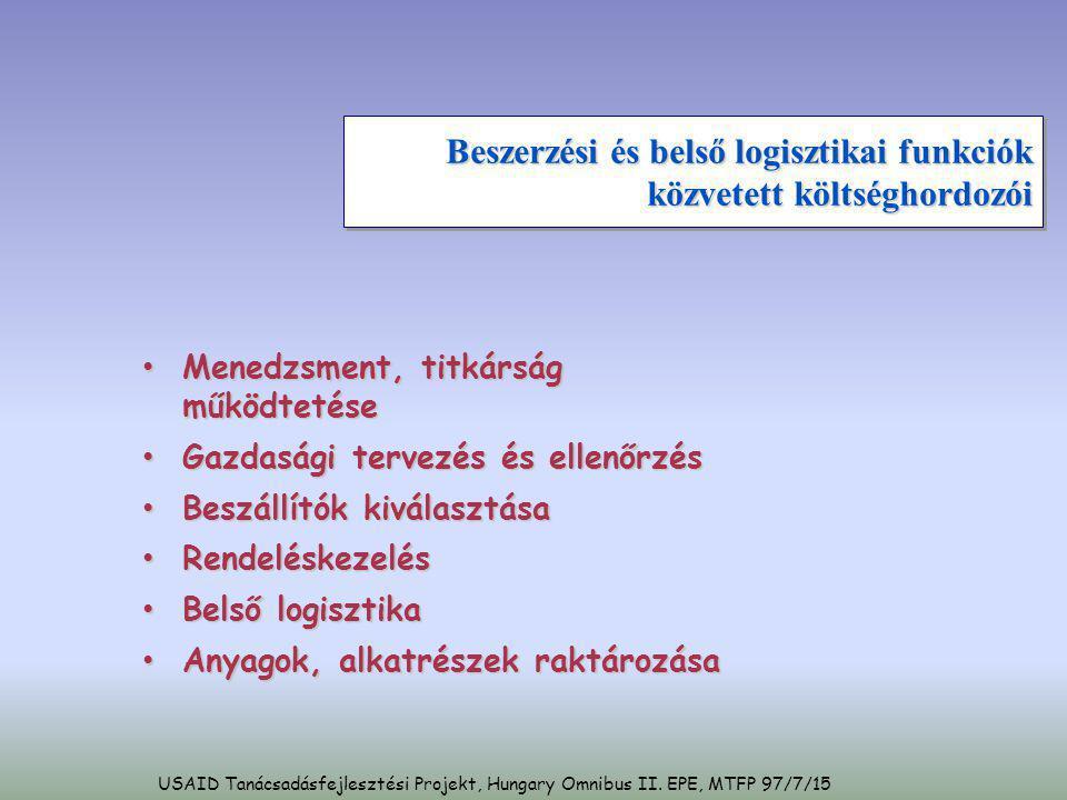 Termelési és karbantartási funkciók közvetett költséghordozói