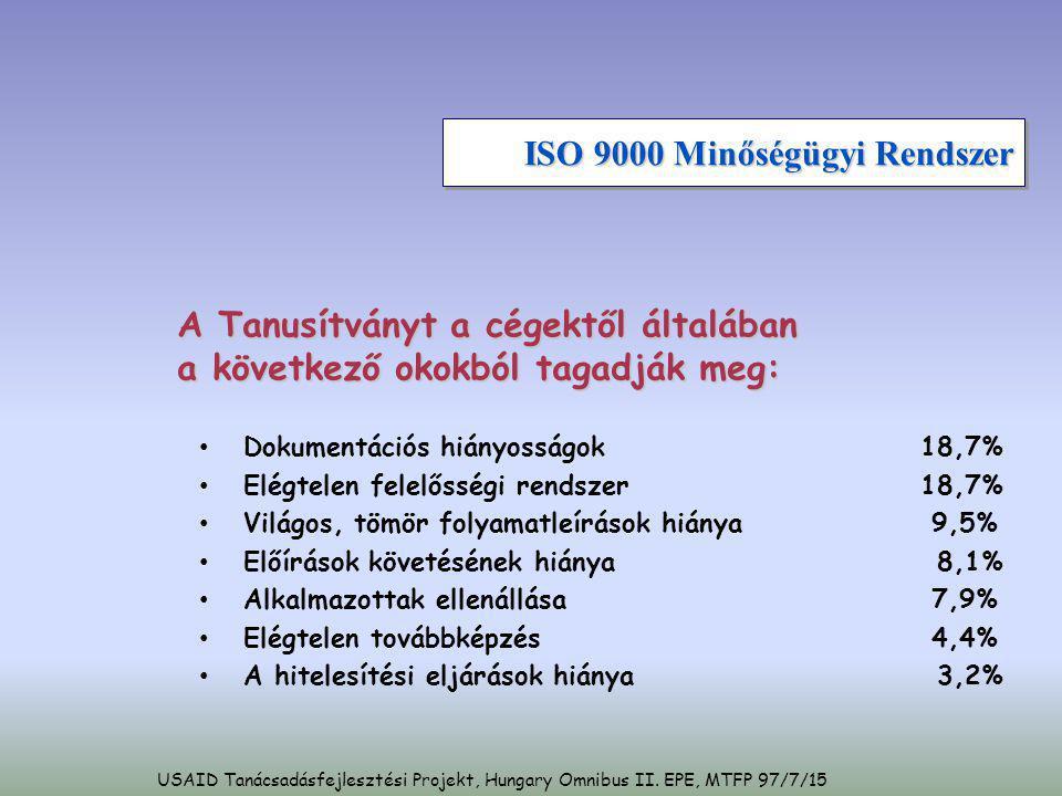 Az ISO szabvány tartalma