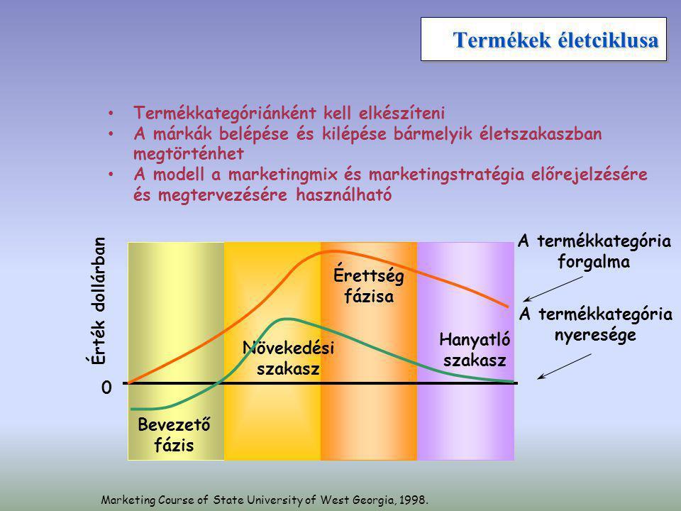 Alap-innovációk válfajai Schumpeter nyomán