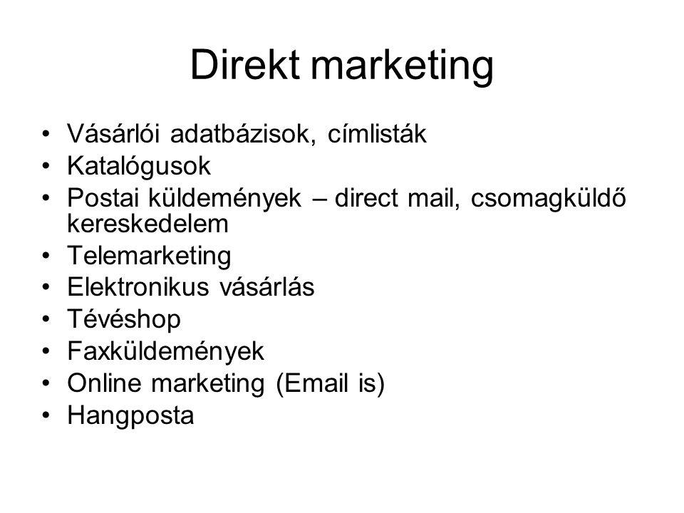 Direkt marketing Vásárlói adatbázisok, címlisták Katalógusok
