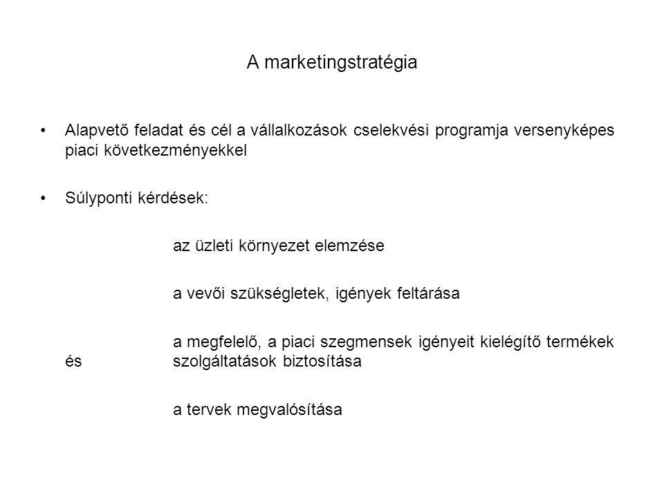 A marketingstratégia Alapvető feladat és cél a vállalkozások cselekvési programja versenyképes piaci következményekkel.