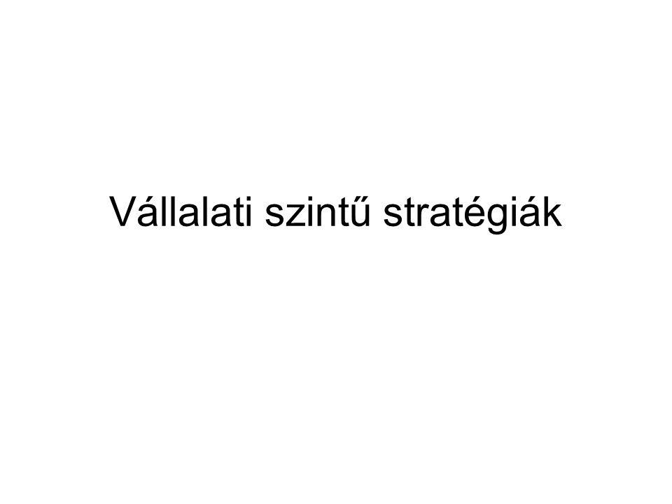 Vállalati szintű stratégiák