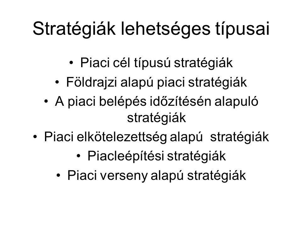 Stratégiák lehetséges típusai