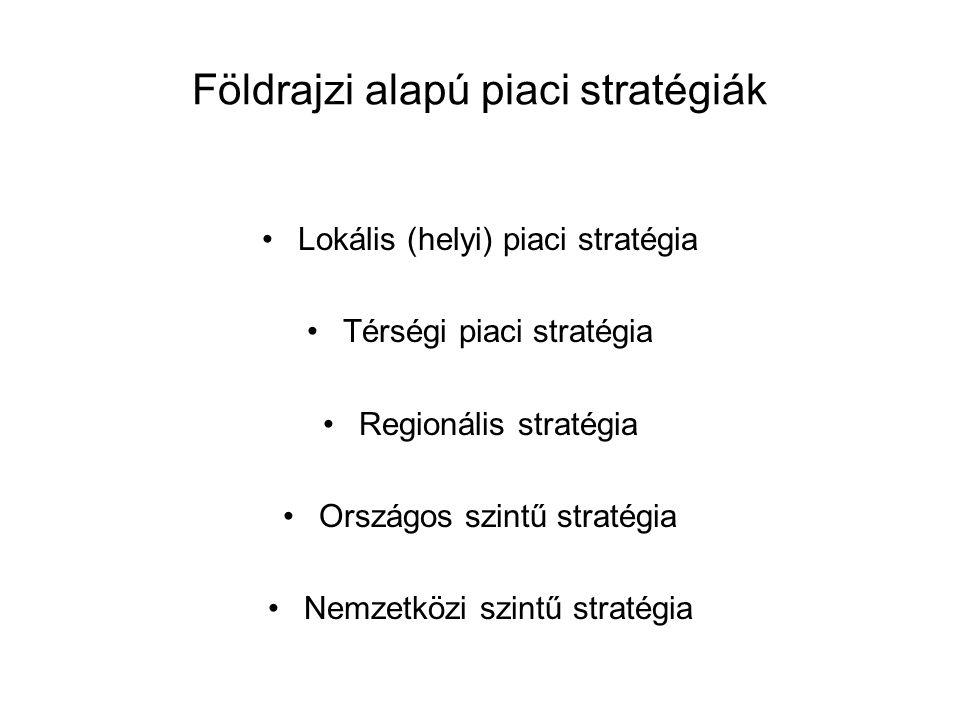 Földrajzi alapú piaci stratégiák