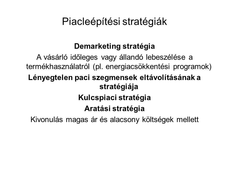 Piacleépítési stratégiák