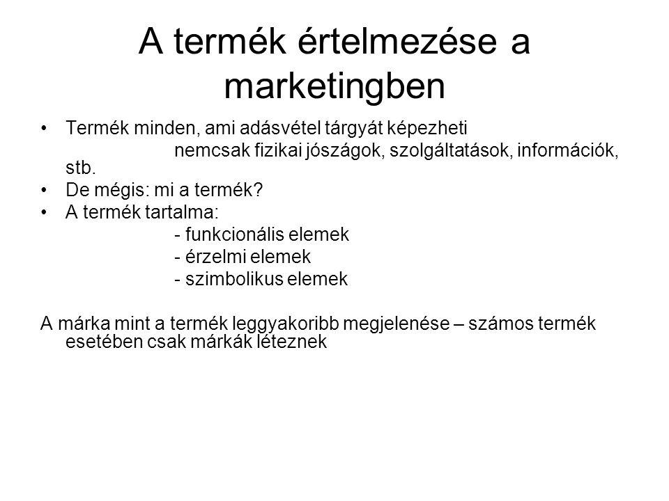A termék értelmezése a marketingben