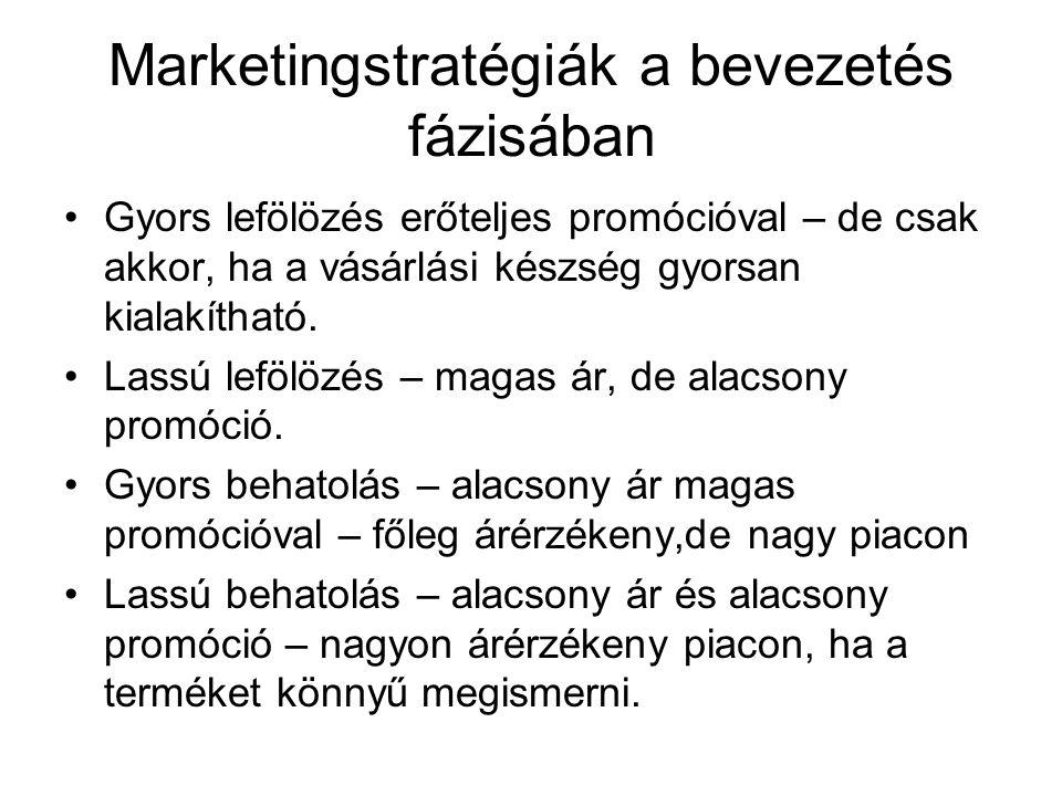 Marketingstratégiák a bevezetés fázisában