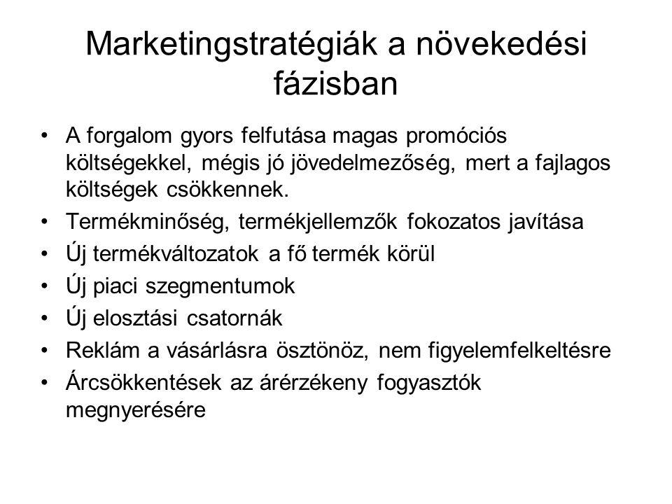 Marketingstratégiák a növekedési fázisban