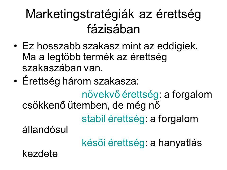 Marketingstratégiák az érettség fázisában