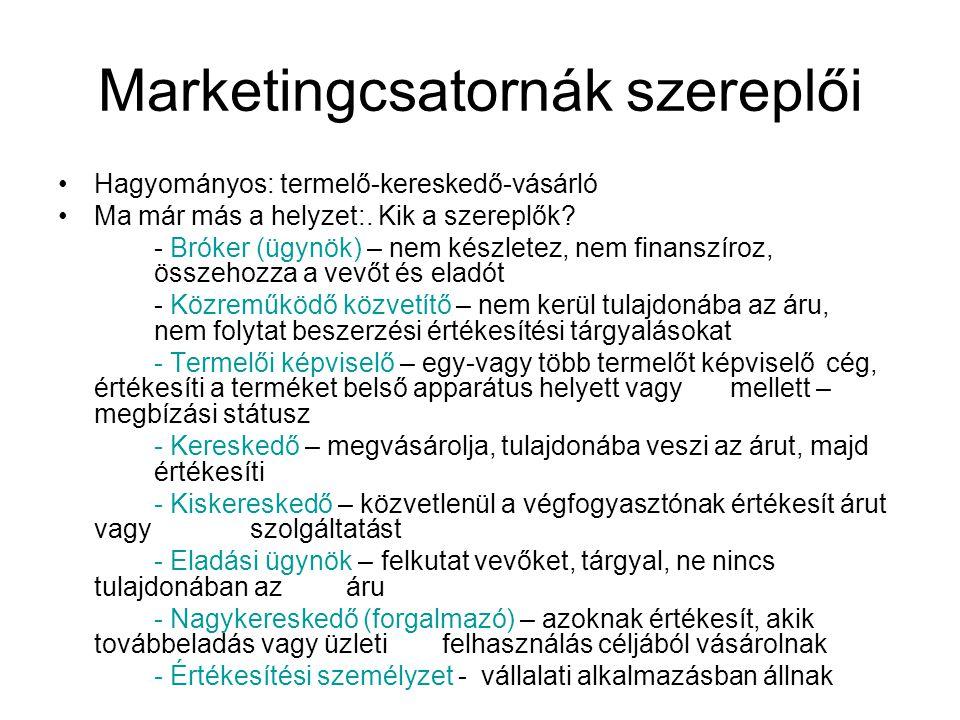 Marketingcsatornák szereplői