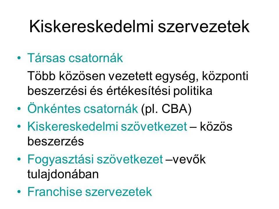 Kiskereskedelmi szervezetek