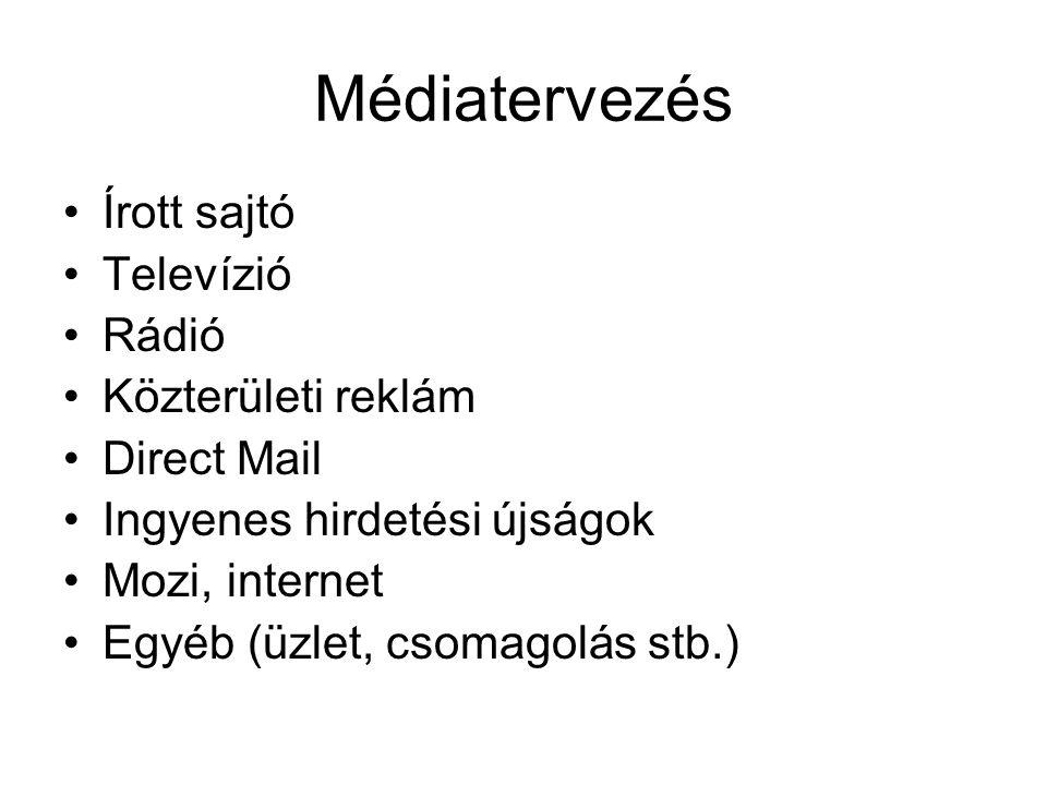 Médiatervezés Írott sajtó Televízió Rádió Közterületi reklám