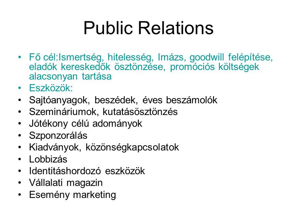 Public Relations Fő cél:Ismertség, hitelesség, Imázs, goodwill felépítése, eladók kereskedők ösztönzése, promóciós költségek alacsonyan tartása.