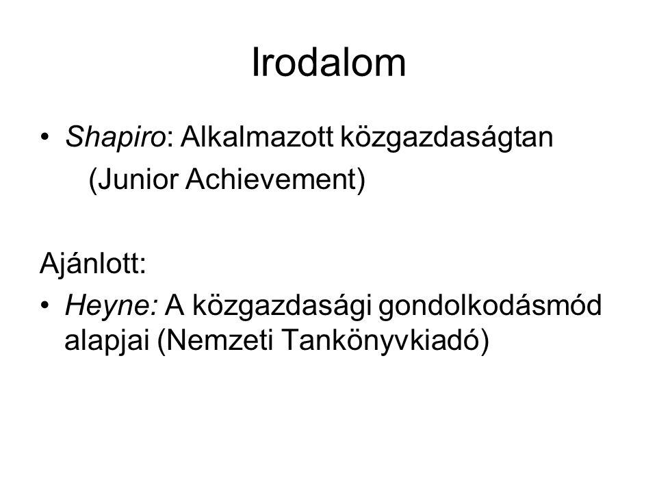 Irodalom Shapiro: Alkalmazott közgazdaságtan (Junior Achievement)