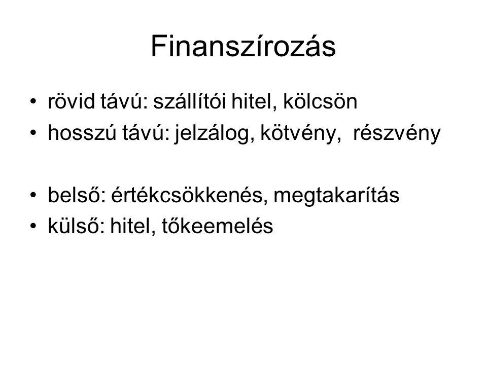 Finanszírozás rövid távú: szállítói hitel, kölcsön