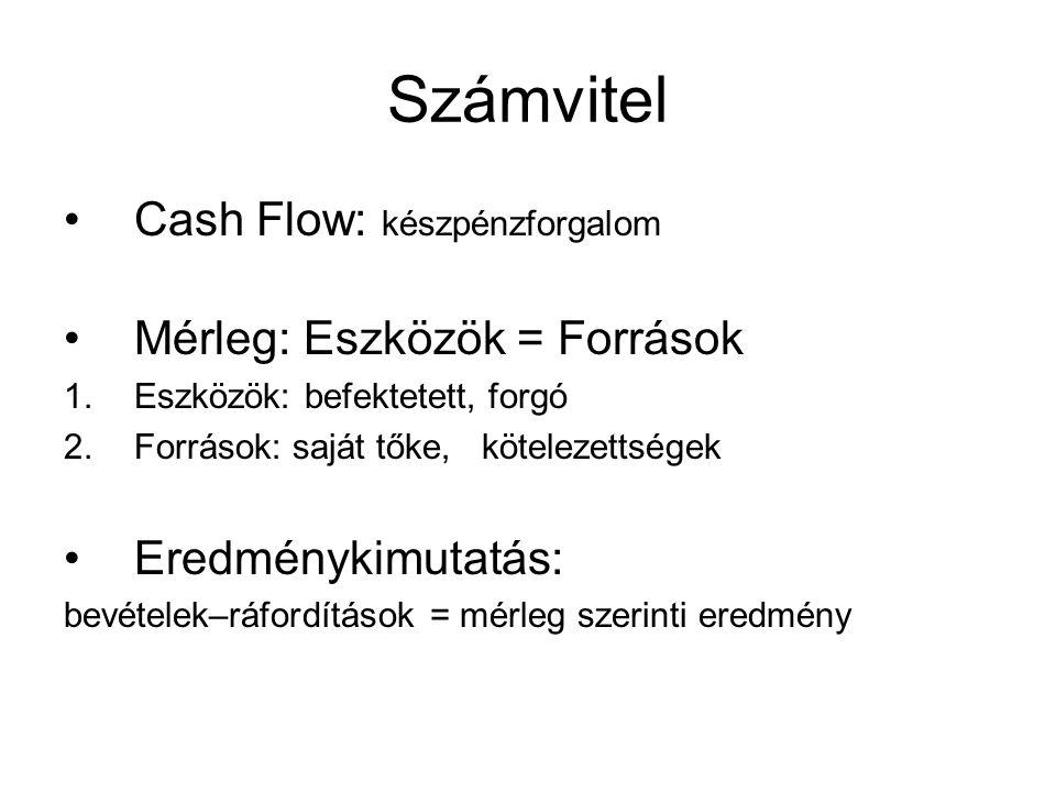 Számvitel Cash Flow: készpénzforgalom Mérleg: Eszközök = Források