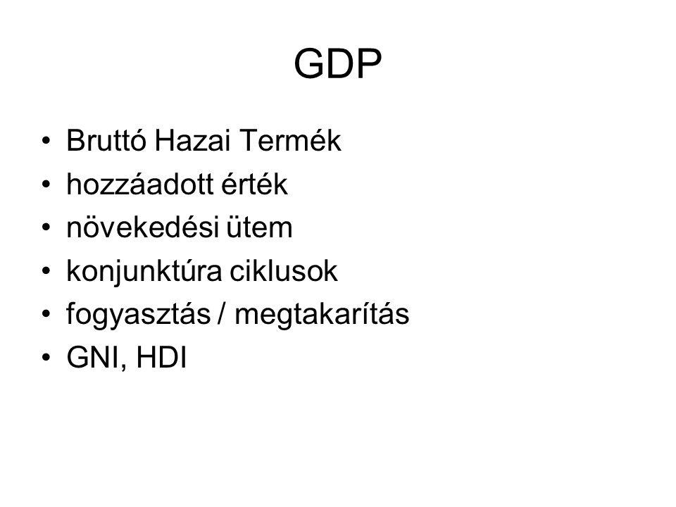 GDP Bruttó Hazai Termék hozzáadott érték növekedési ütem