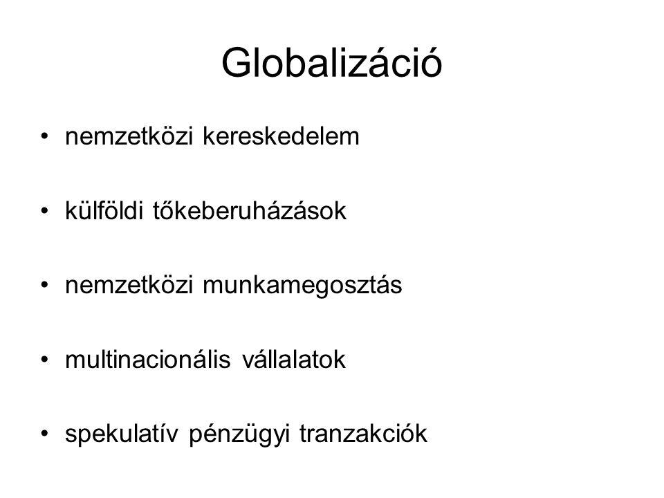 Globalizáció nemzetközi kereskedelem külföldi tőkeberuházások