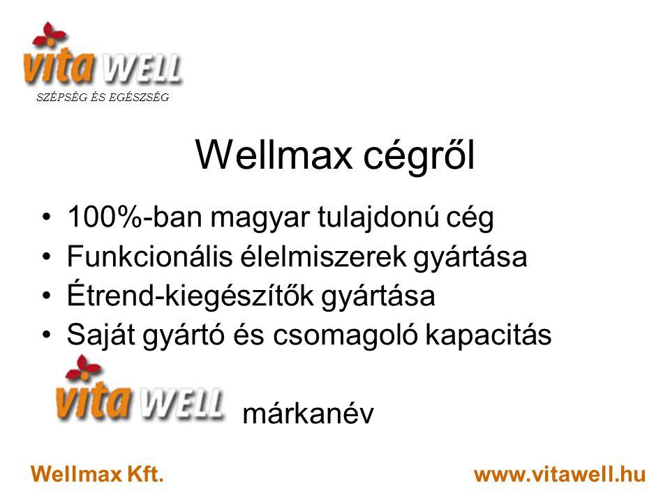 Wellmax cégről 100%-ban magyar tulajdonú cég