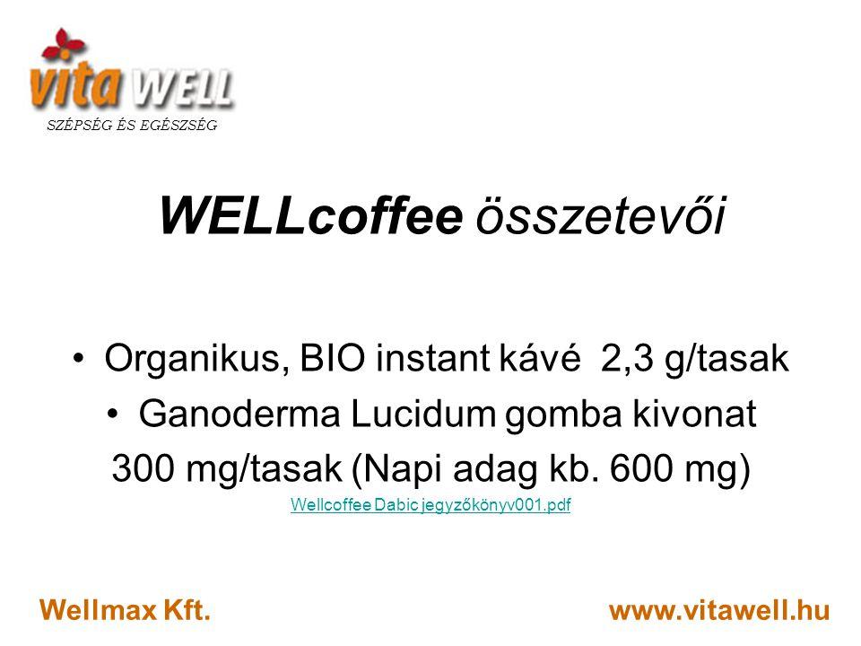 WELLcoffee összetevői