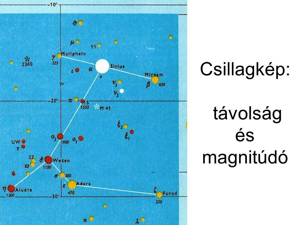Csillagkép: távolság és magnitúdó