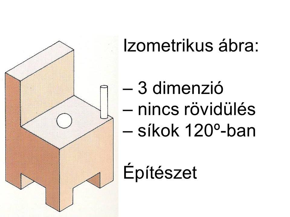 Izometrikus ábra: – 3 dimenzió – nincs rövidülés – síkok 120º-ban Építészet