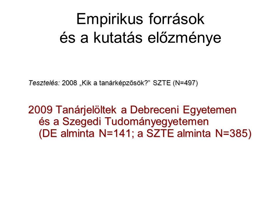 Empirikus források és a kutatás előzménye