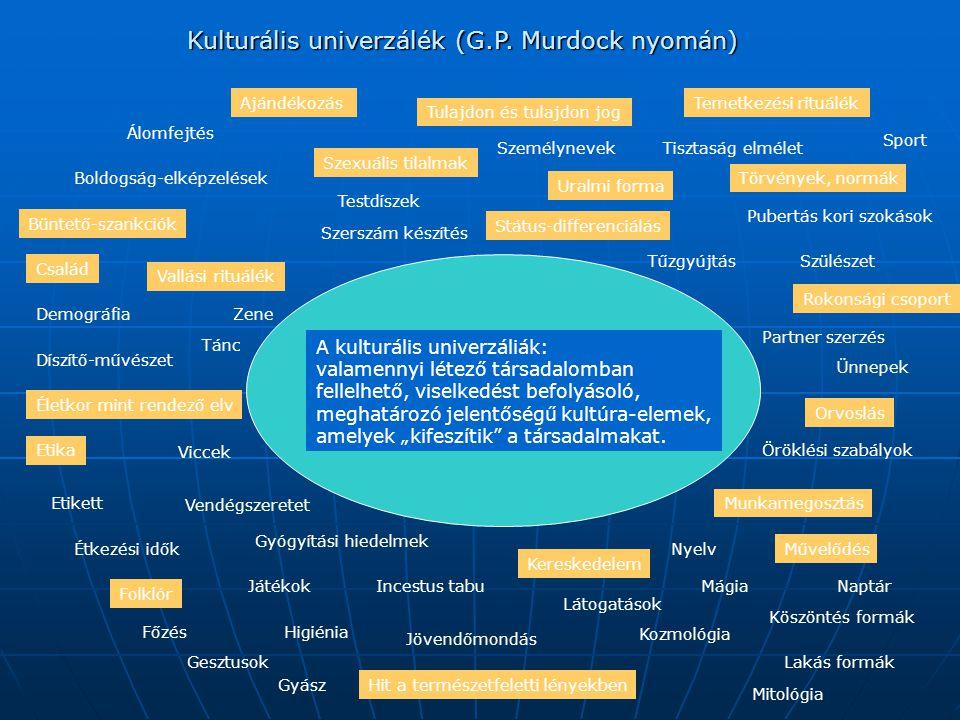 Kulturális univerzálék (G.P. Murdock nyomán)