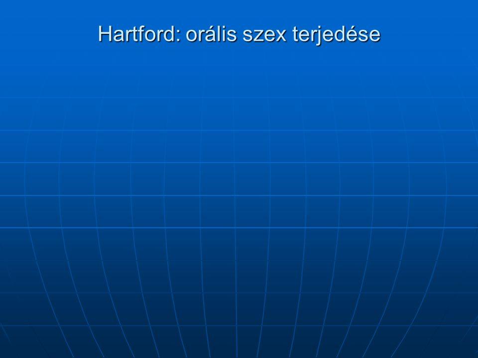Hartford: orális szex terjedése