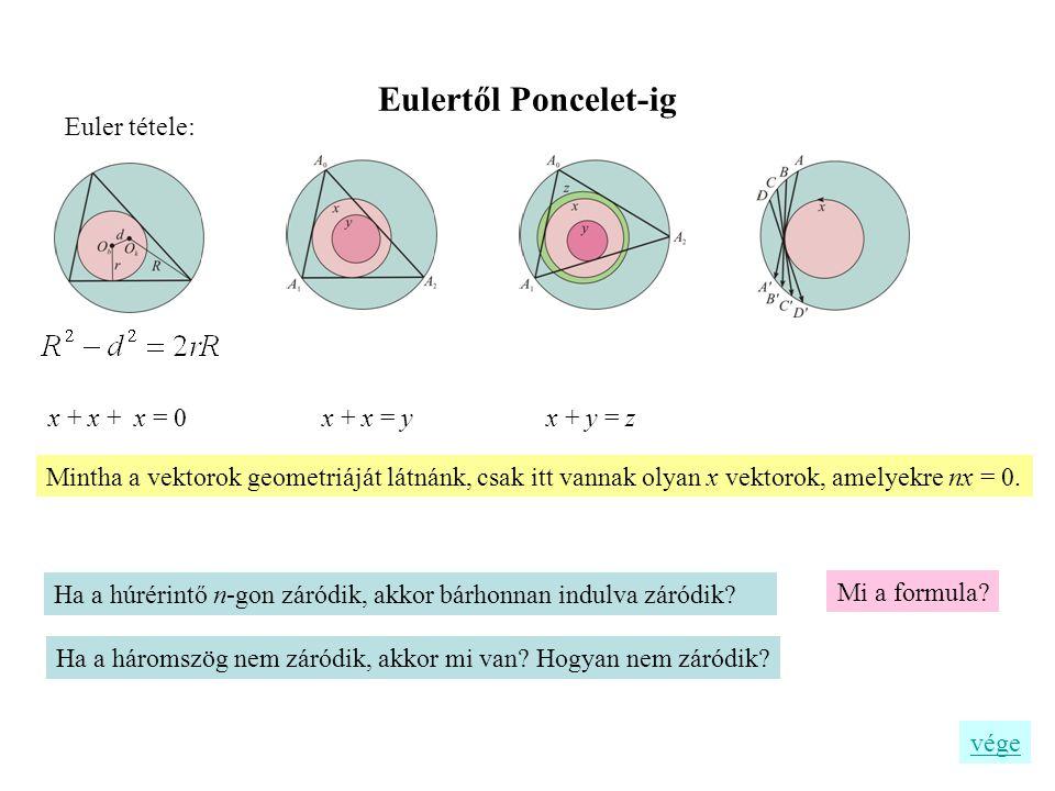 Eulertől Poncelet-ig Euler tétele: x + x + x = 0 x + x = y x + y = z