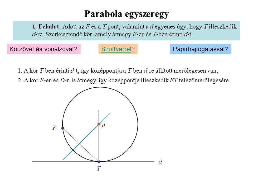Parabola egyszeregy