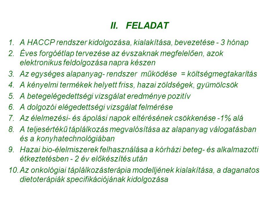 II. FELADAT A HACCP rendszer kidolgozása, kialakítása, bevezetése - 3 hónap.