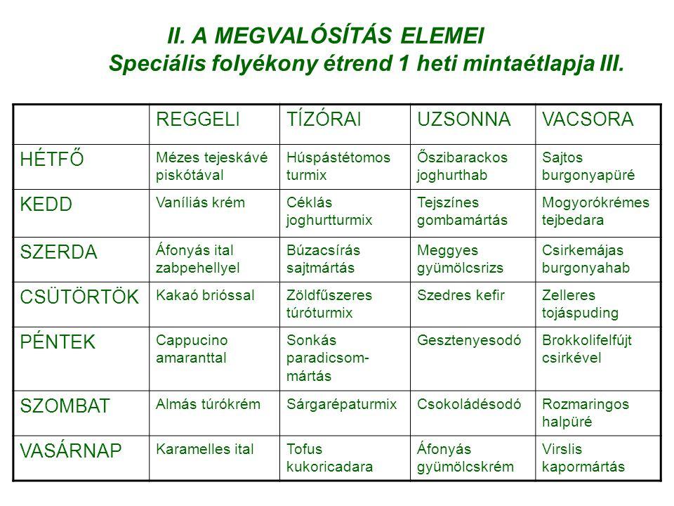 II. A MEGVALÓSÍTÁS ELEMEI Speciális folyékony étrend 1 heti mintaétlapja III.