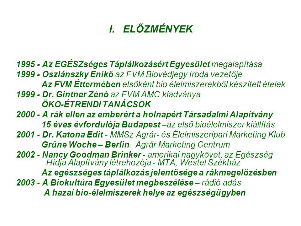 I. ELŐZMÉNYEK 1995 - Az EGÉSZséges Táplálkozásért Egyesület megalapítása. 1999 - Oszlánszky Enikő az FVM Biovédjegy Iroda vezetője.