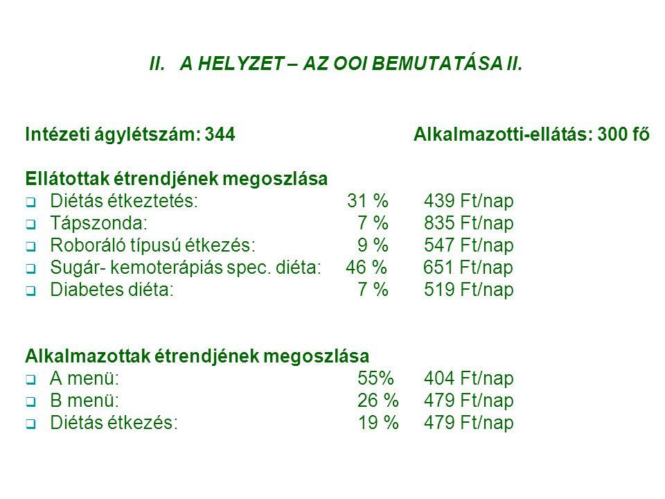 II. A HELYZET – AZ OOI BEMUTATÁSA II.