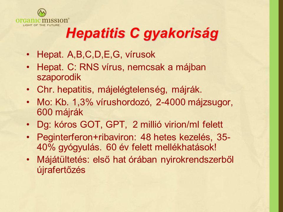 Hepatitis C gyakoriság