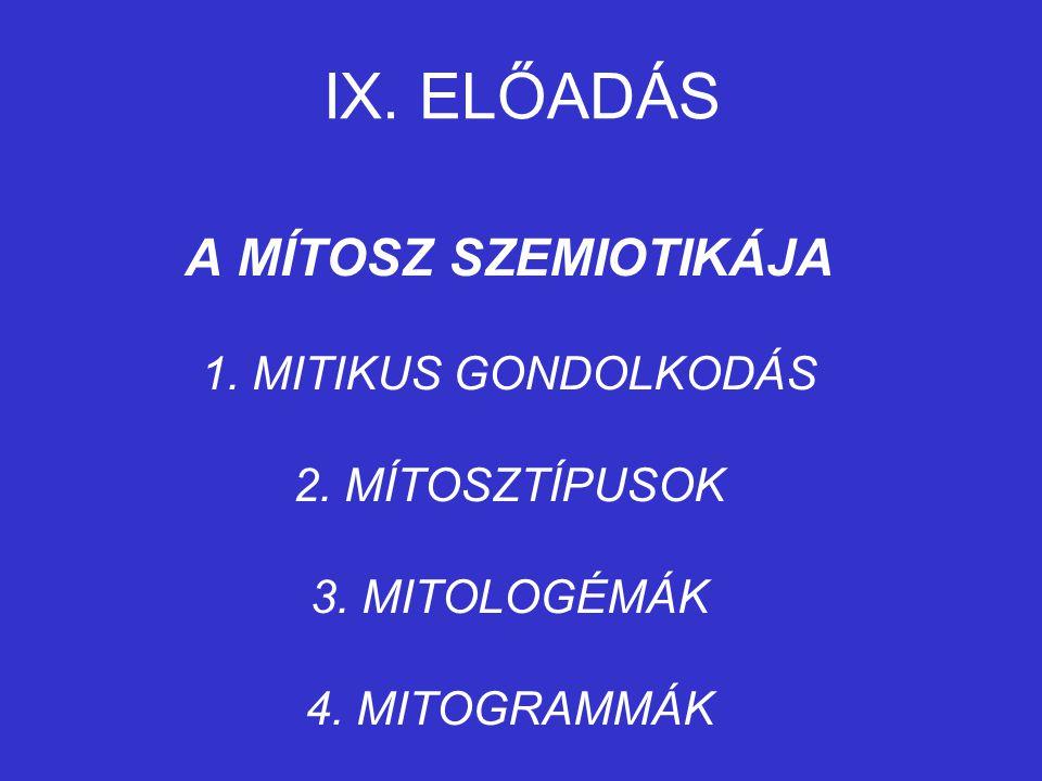 IX. ELŐADÁS A MÍTOSZ SZEMIOTIKÁJA 1. MITIKUS GONDOLKODÁS