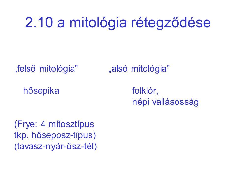 2.10 a mitológia rétegződése