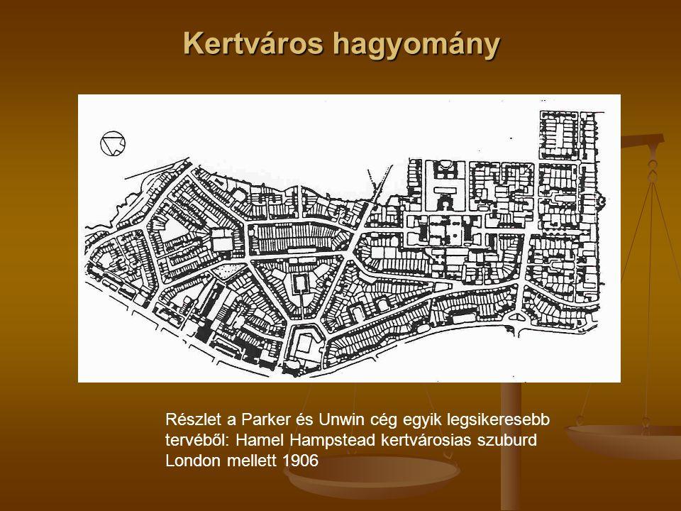 Kertváros hagyomány Részlet a Parker és Unwin cég egyik legsikeresebb tervéből: Hamel Hampstead kertvárosias szuburd London mellett 1906.