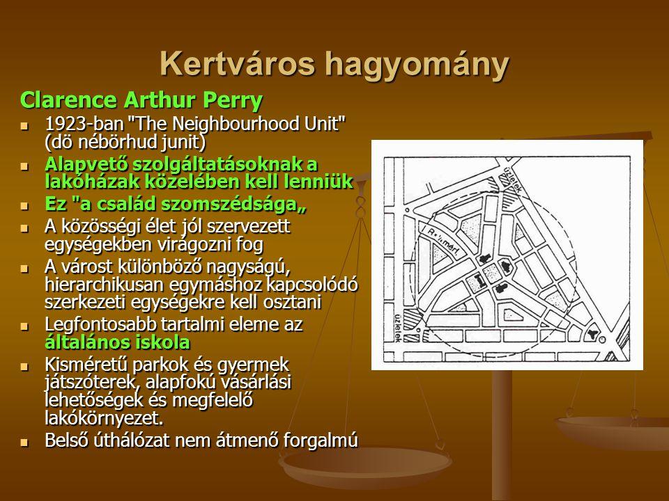 Kertváros hagyomány Clarence Arthur Perry