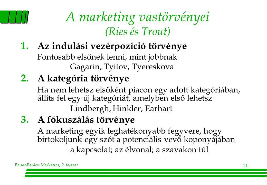 A marketing vastörvényei (Ries és Trout)