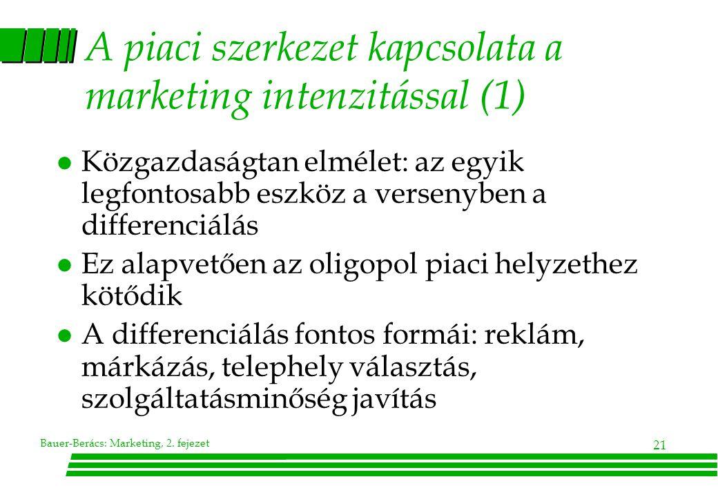 A piaci szerkezet kapcsolata a marketing intenzitással (1)