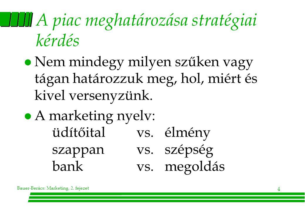 A piac meghatározása stratégiai kérdés