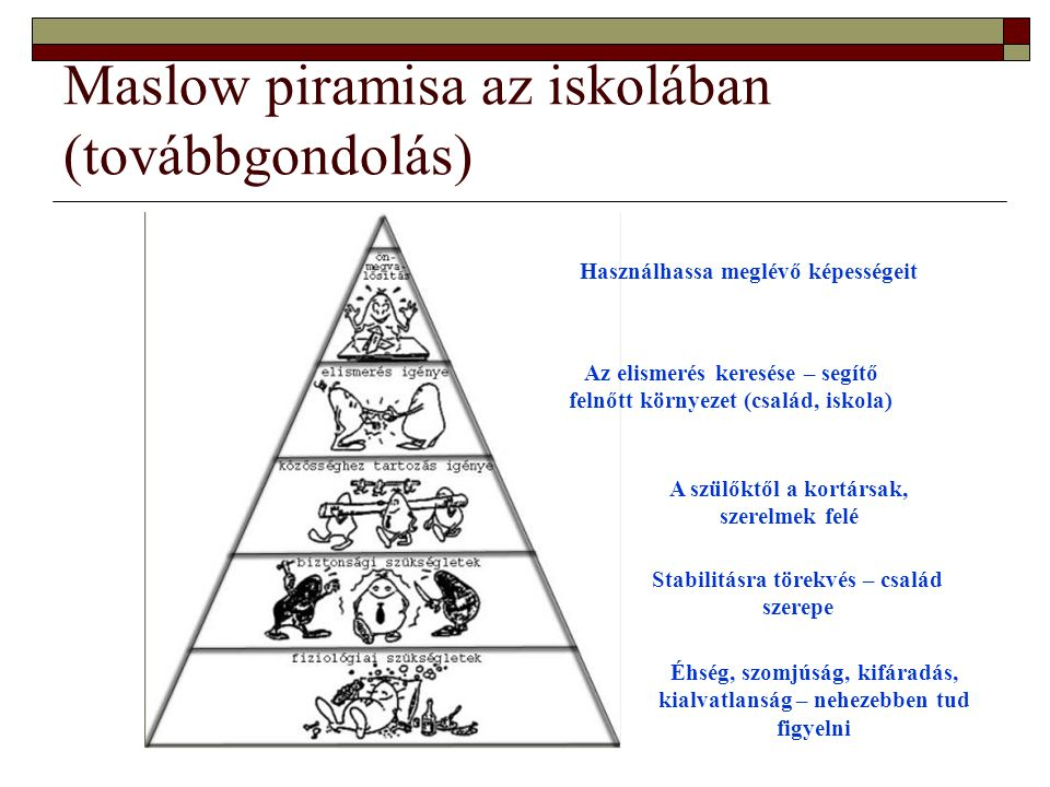 Maslow piramisa az iskolában (továbbgondolás)