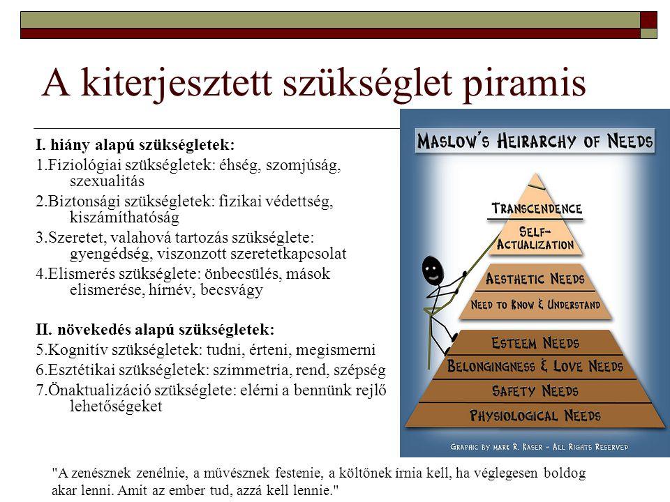 A kiterjesztett szükséglet piramis