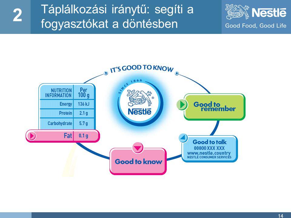Táplálkozási iránytű: segíti a fogyasztókat a döntésben
