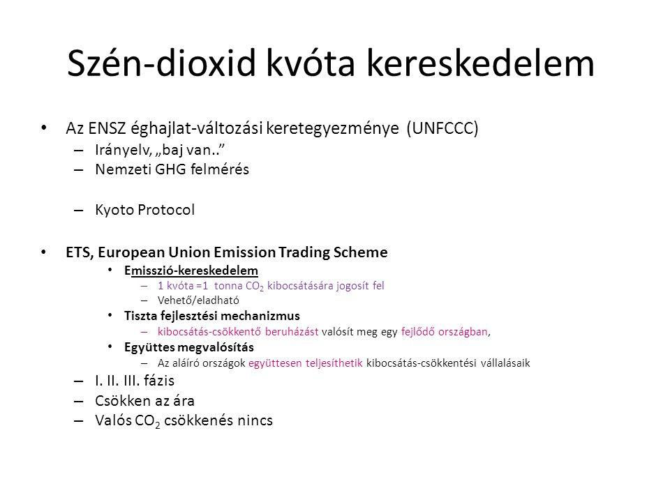 Szén-dioxid kvóta kereskedelem