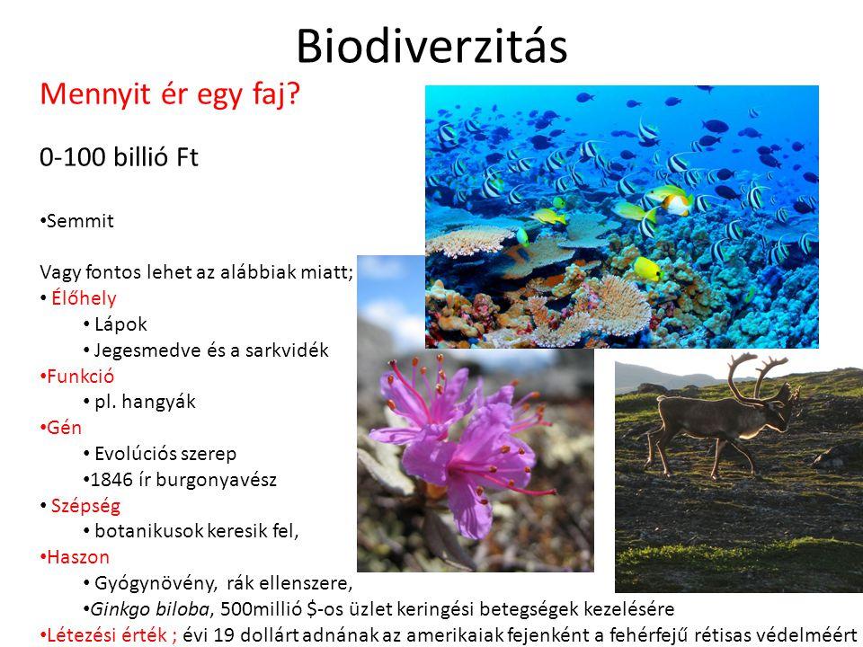 Biodiverzitás Mennyit ér egy faj 0-100 billió Ft Semmit