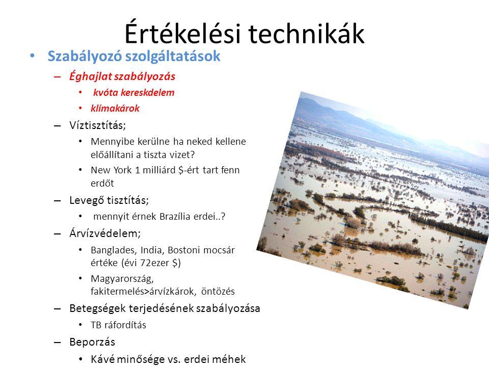 Értékelési technikák Szabályozó szolgáltatások Éghajlat szabályozás